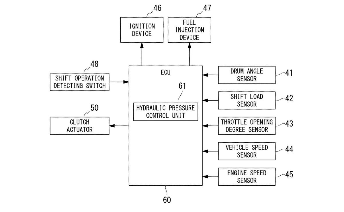 Patente Honda embrague
